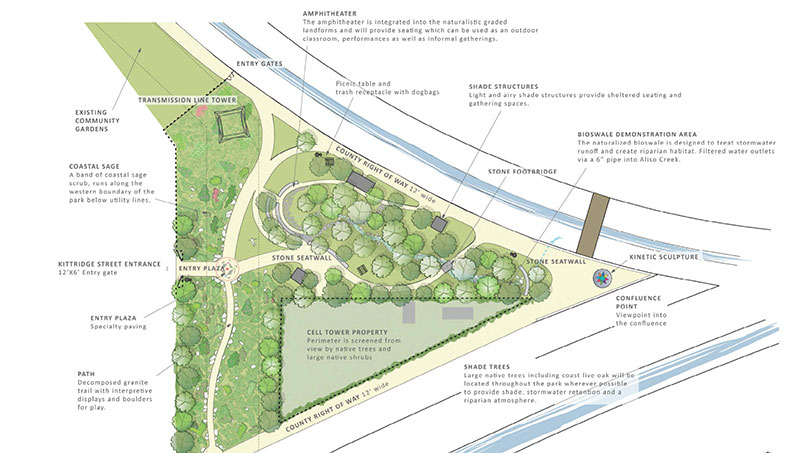 Aliso Creek Design Schematic