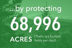 ...by protecting 68,996 acres.