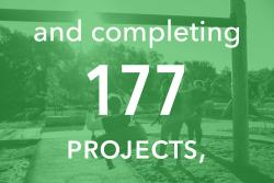 and completing 177 projects,