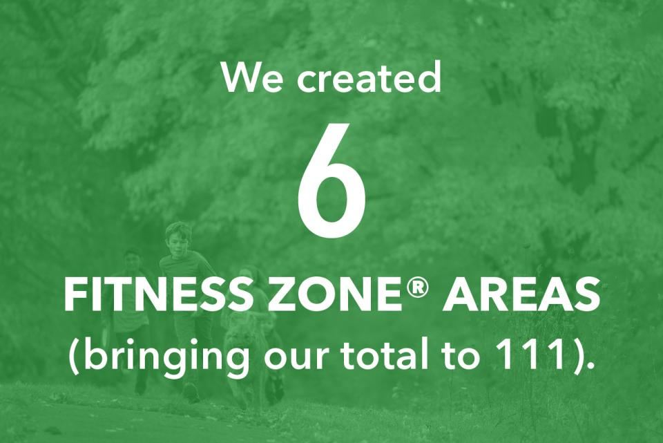 We created 6 fitness zone areas, bringing our total to 111.