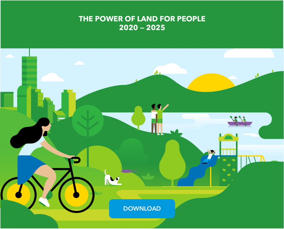 The Power of Land for People